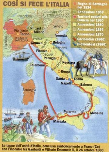 Spedizione dei Mille - Unificazione dell'Italia